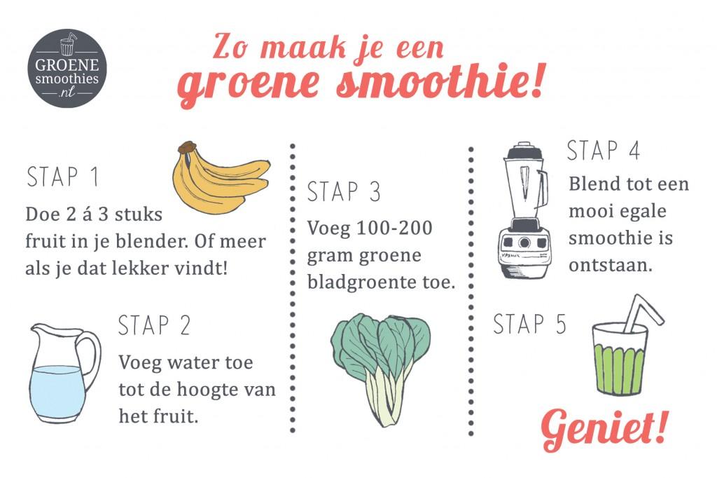 zo maak je een groene smoothie! (1)